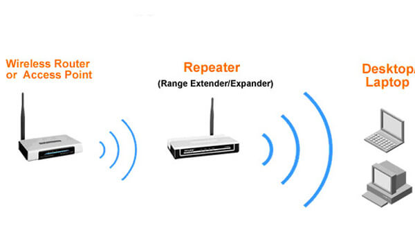 what is a wireless repeater
