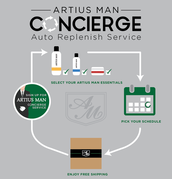 concierge mens grooming auto replenish service