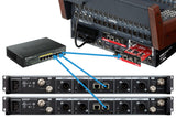 Allen & Heath Dante Network Card - Sonido Live