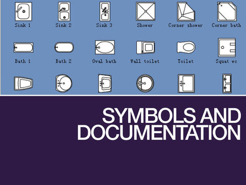 Symbols and Documentation