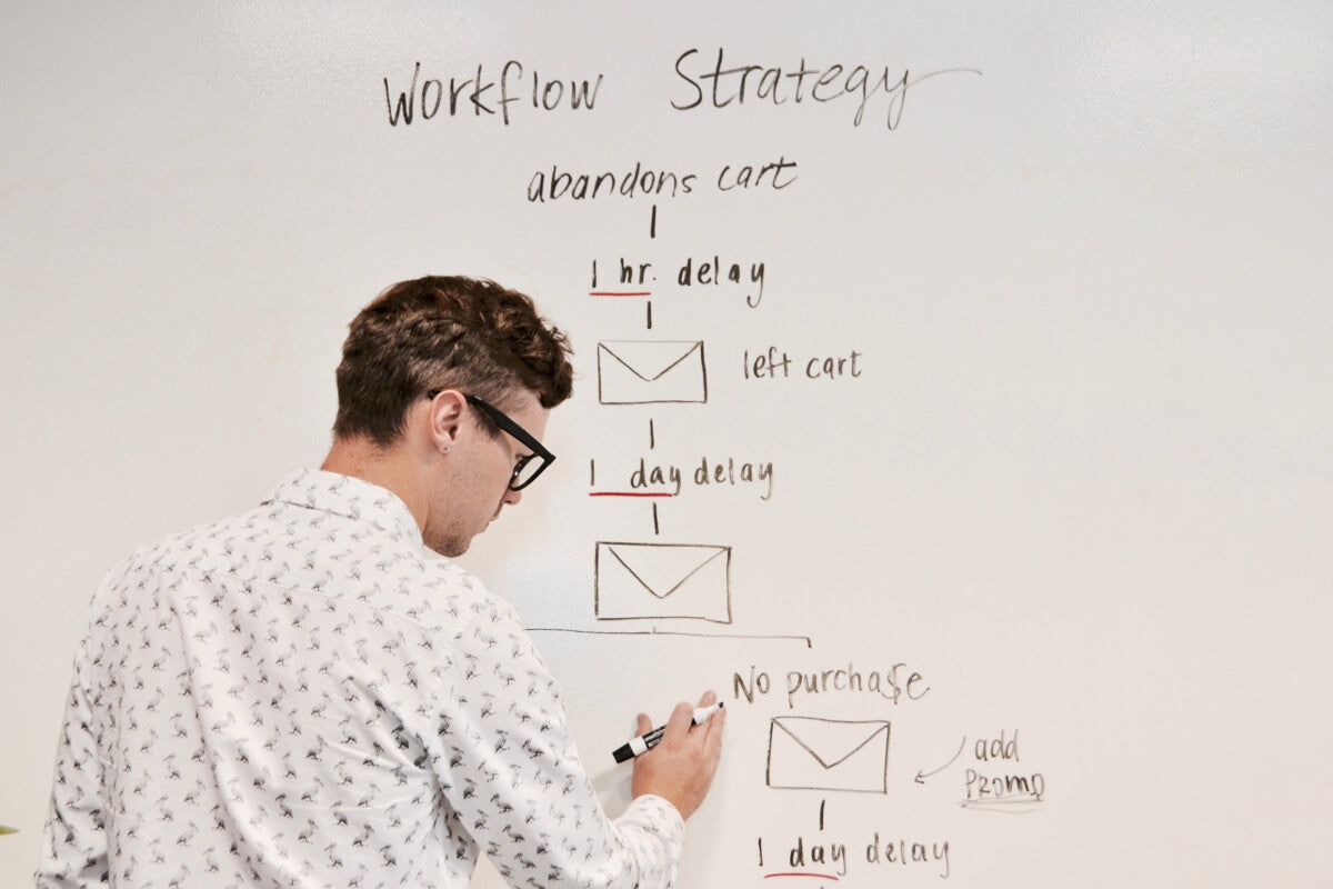 Strategy Driven Custom Website - Strategy drawing on whiteboard.