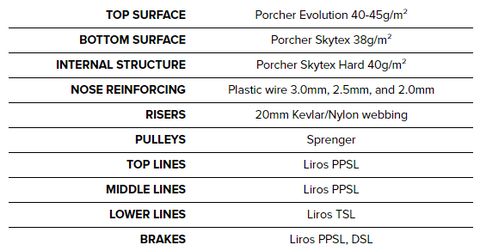 BGD Cyclone PPG Paragliders Material