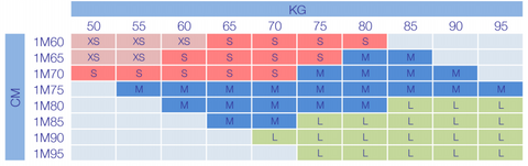 Neo Stay Up Paragliding Harness Size Chart