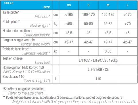 Neo Suspender paragliding harness technical specifications