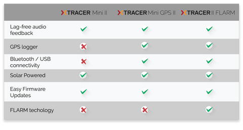 XC Tracer comparison chart