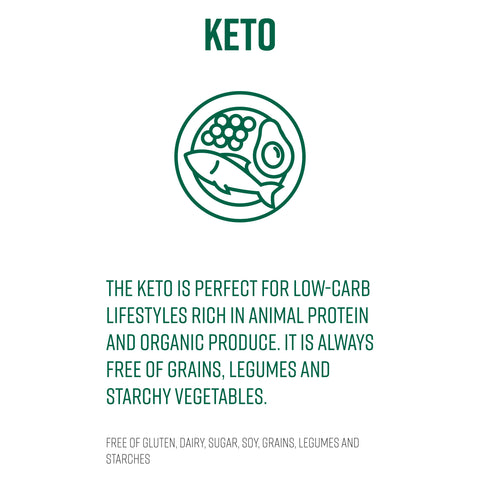 Keto - one time
