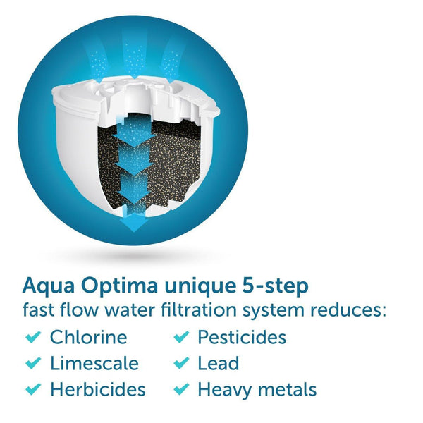 Aqua Optima Oria Filter Jug, 6 month Pack  - Water Filters