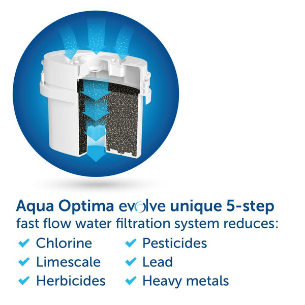 Aqua Optima - Brita maxtra 3months supply - 30days - Water Filters