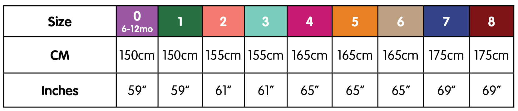 Tea Party Sleeves measurement table 1