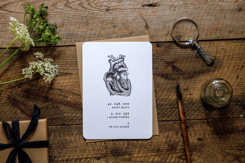 Anatomical Heart Birthday greetings card