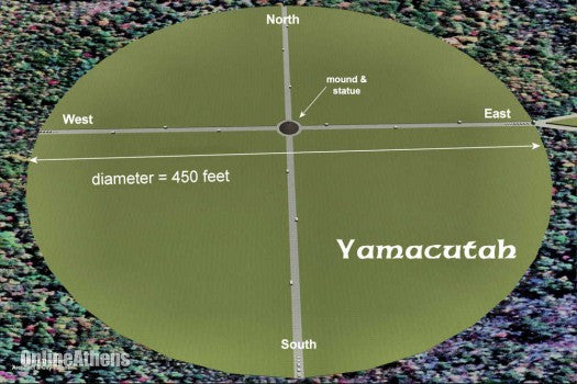 The Ancient Native American Mystery of Yamacutah