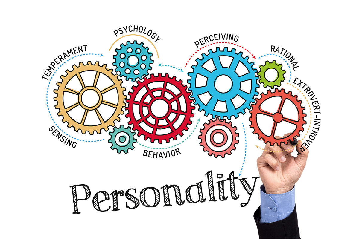 "my personality traits ""it is undeniably eerie how the description and traits nailed me so thoroughly wish i had known about my personality type 20 years ago,."
