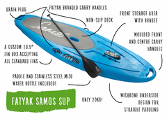 Samos Stand Up Paddle Board