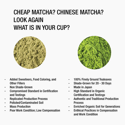 Japanese matcha Chinese matcha differences