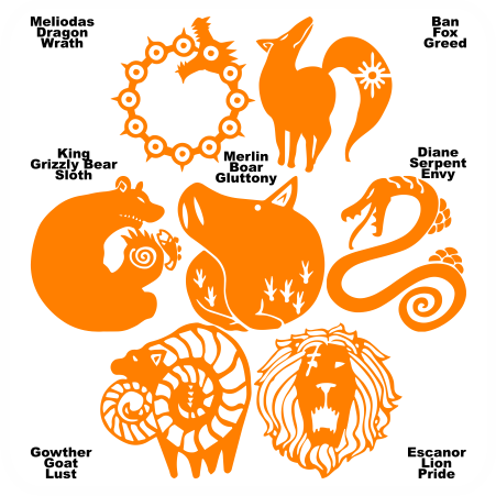 Seven Deadly Sins Anime Symbols Red Dirt Decals