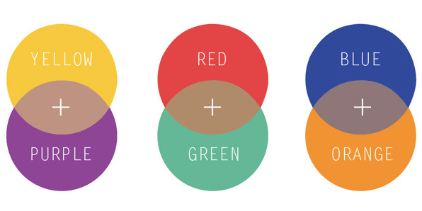 Purple or Green? Color Correcting Tips
