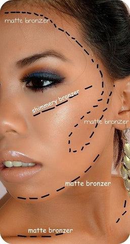 Bronzer Placement for Dark Skin