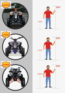 2020 Electric Teen & Adult-Size ATV Quad 1500 Watts 48 Volts