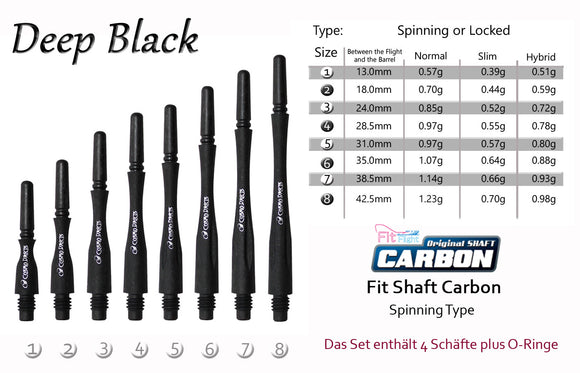 Fit Shaft Carbon (Hybrid) ~Spinning Type~