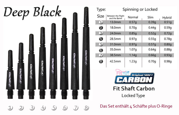 Fit Shaft Carbon (Normal) ~Locked Type~