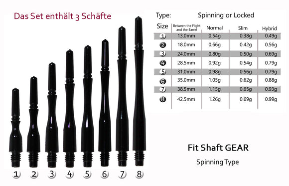 Fit Shaft Gear (Hybrid) ~Spinning Type~