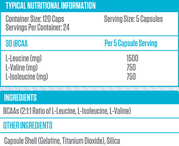 3D Nutrition iBCAA Nutritional Facts