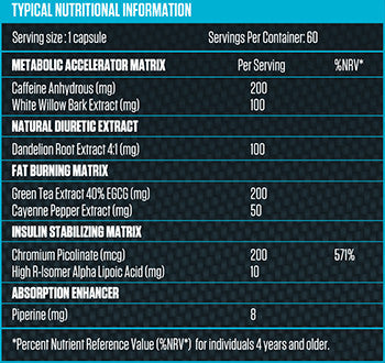 3D Nutrition Shred XT Nutritional Information