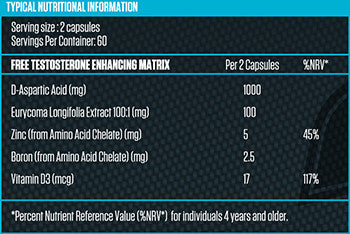 3D Nutrition Test XT Nutritional Information