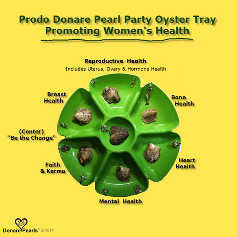 """Women's Health""~<BR>Pearl Party Oyster Tray<br><br>~ Choose Your Topic! ~<br><br>°。☆ ~ Order Oysters! ~ ☆。°"