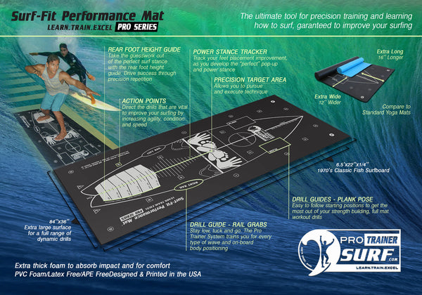 Pro Series - Surf-Fit Performance Mat