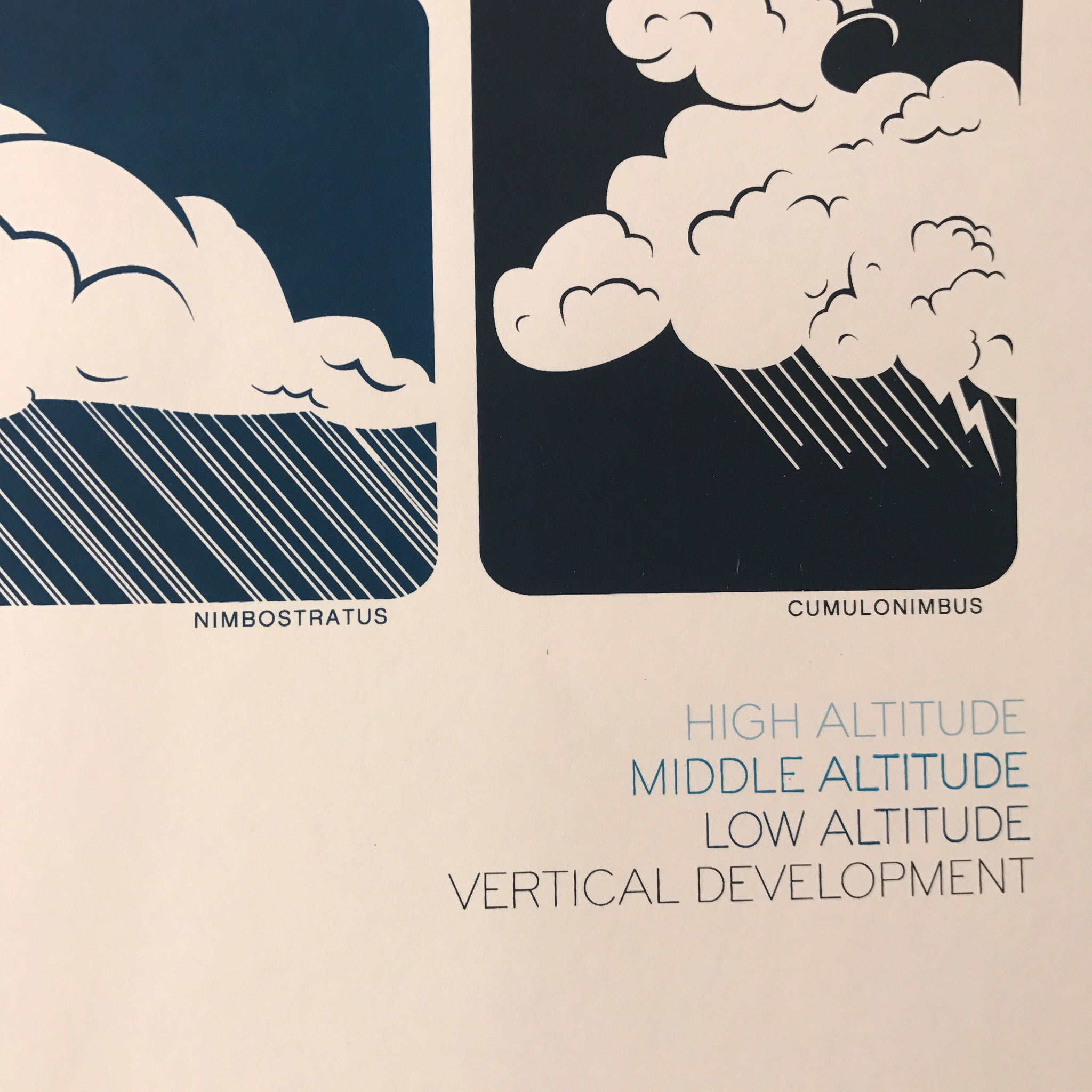 Clouds Screenprint by Brainstorm - Upstate MN