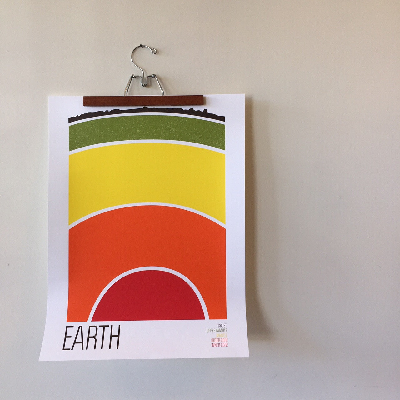 EARTH Screenprint by Brainstorm - Upstate MN