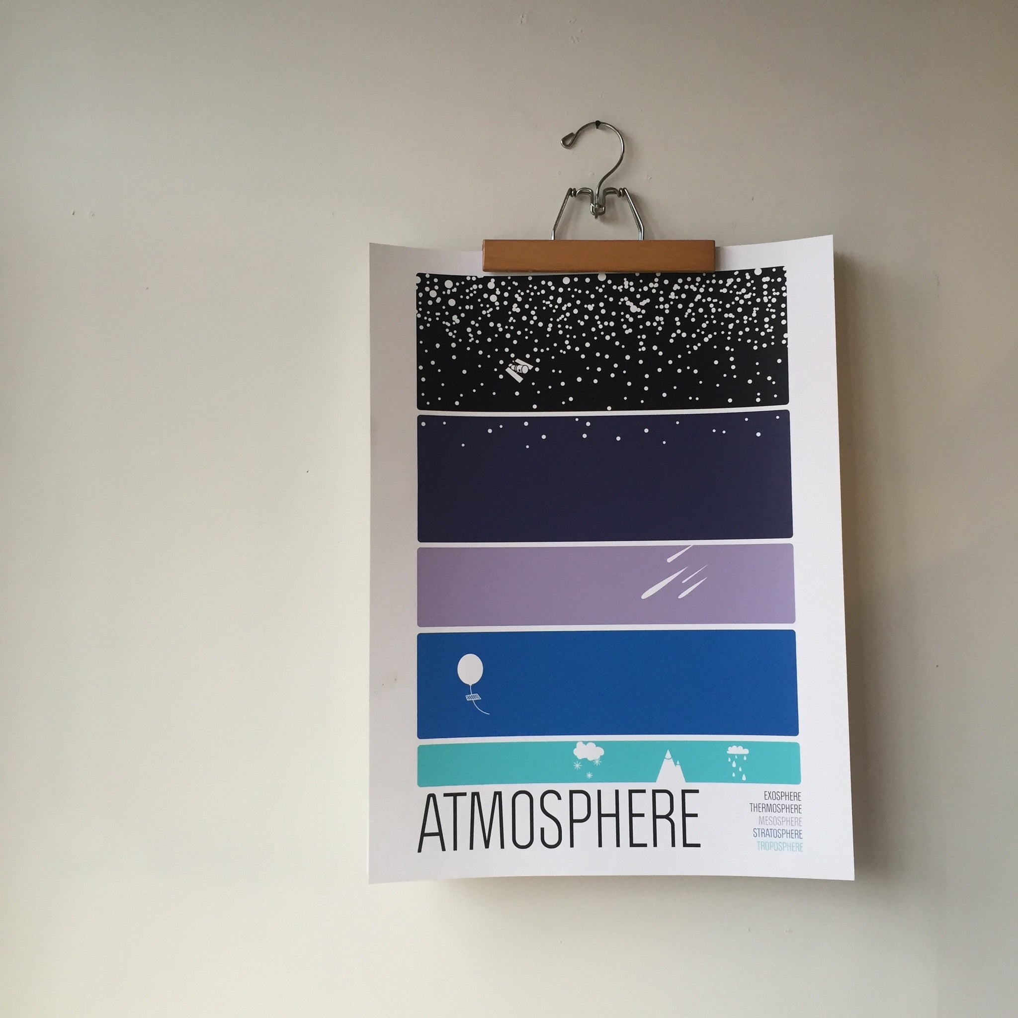 ATMOSPHERE Screenprint by Brainstorm - Upstate MN
