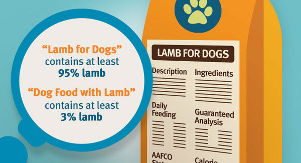 Reading Your Pet Food Labels