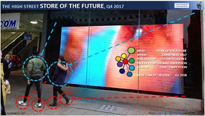 Store of the Future 4Q17, 2017 - Styleintelligence - Report