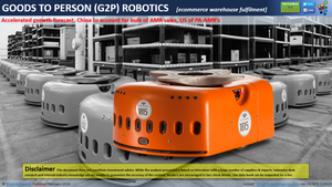 Market Report: Goods-to-Person Ecommerce Fulfilment Robotics 2018 - Styleintelligence - Report
