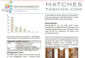 Matchesfashion.com: Unicorn Diagnostics, Dec 2016 - Styleintelligence - Report