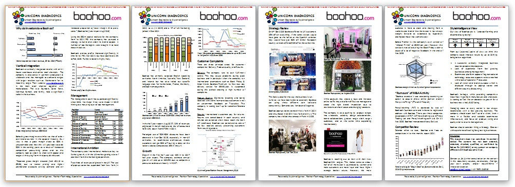 Boohoo.com: Unicorn Diagnostics, Dec 2016 - Styleintelligence - Report