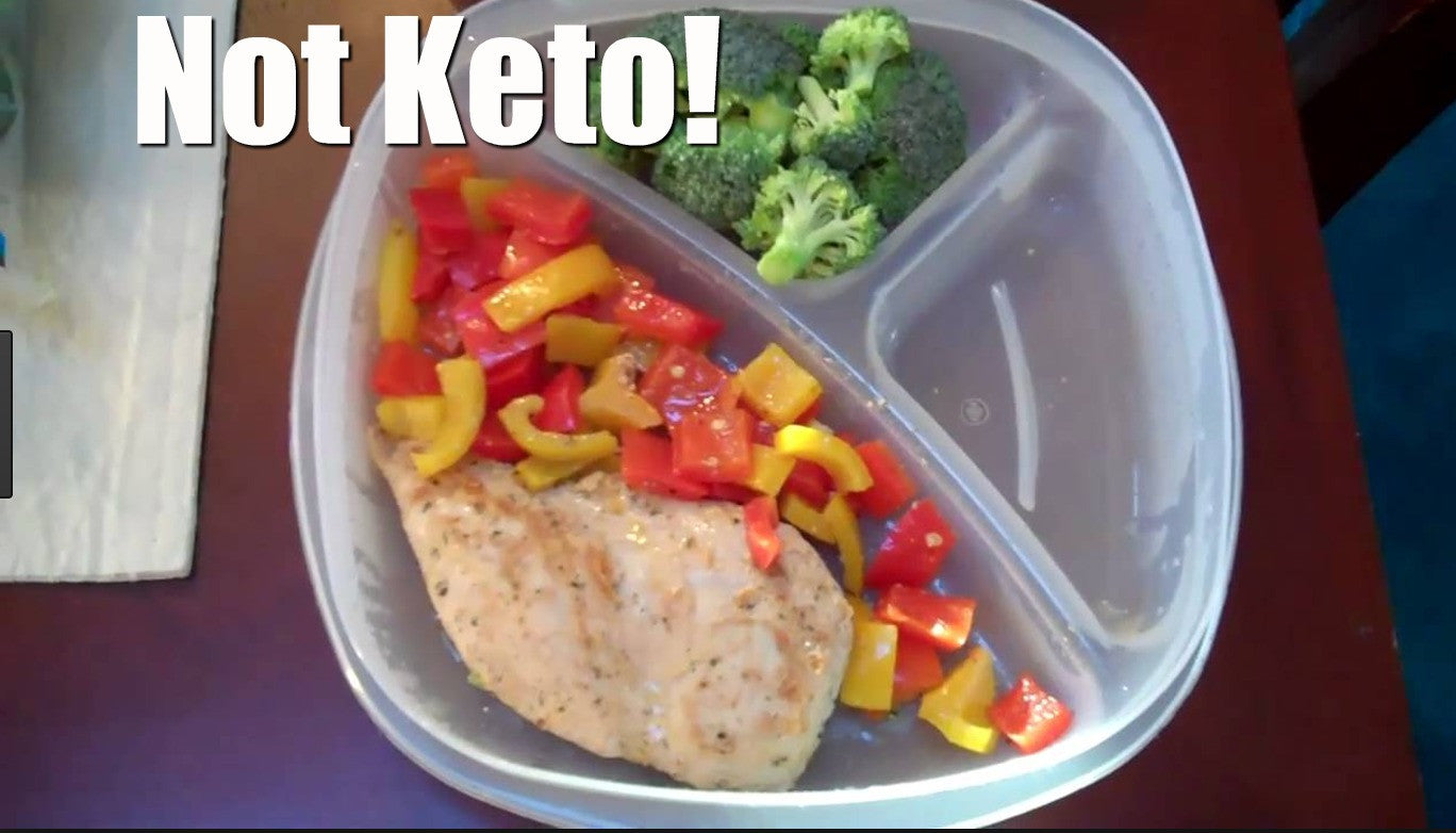 Not All Low Carb Diets Are Keto: Why Most Bodybuilding Fans Get it Wrong!
