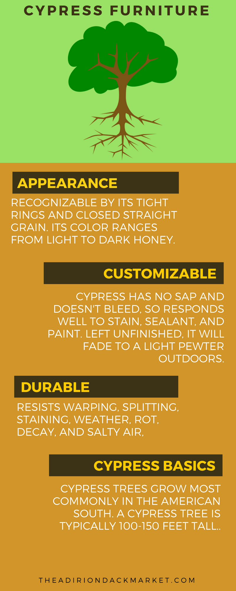 cypress_furniture_infographic