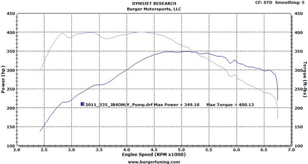 BMW E Series N55 JB4 (135i and 335i) JB4 Only Dyno