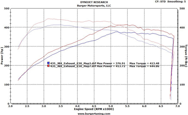 BMW F Series N55 JB4 (M135, M235i, M2, 335i & 435i) Dyno - F32 435i with BMS intake, exhaust ML Performance UK