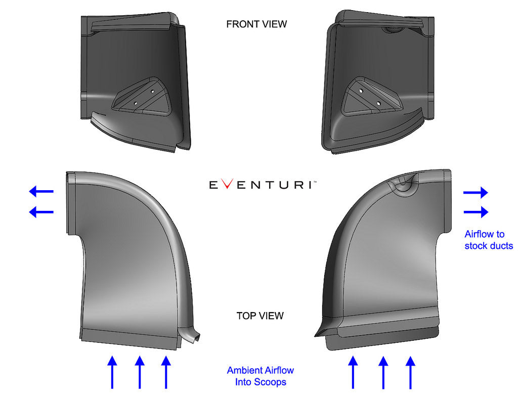 Eventuri BMW Carbon Performance Intake System F10 M5 - ML Performance UK
