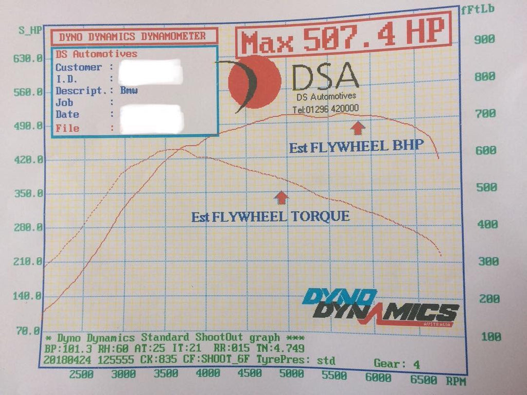 MTURBO BMW N54 STAGE 2.0 TURBOCHARGER BALL BEARING (135I, 335I, 535I & Z4) Dyno Graph - ML Performance UK