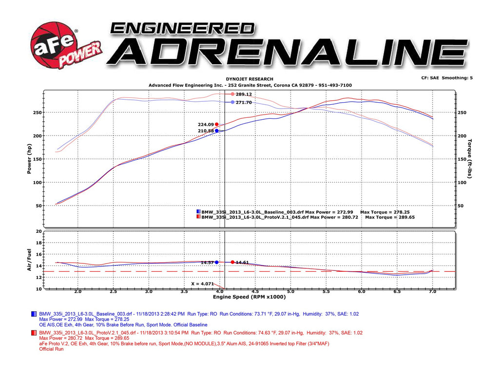 aFe BMW N55 Magnum Stage-2 Pro 5R Intake (M135i, M235i, 435i & 335i) - Dyno ML Performance UK