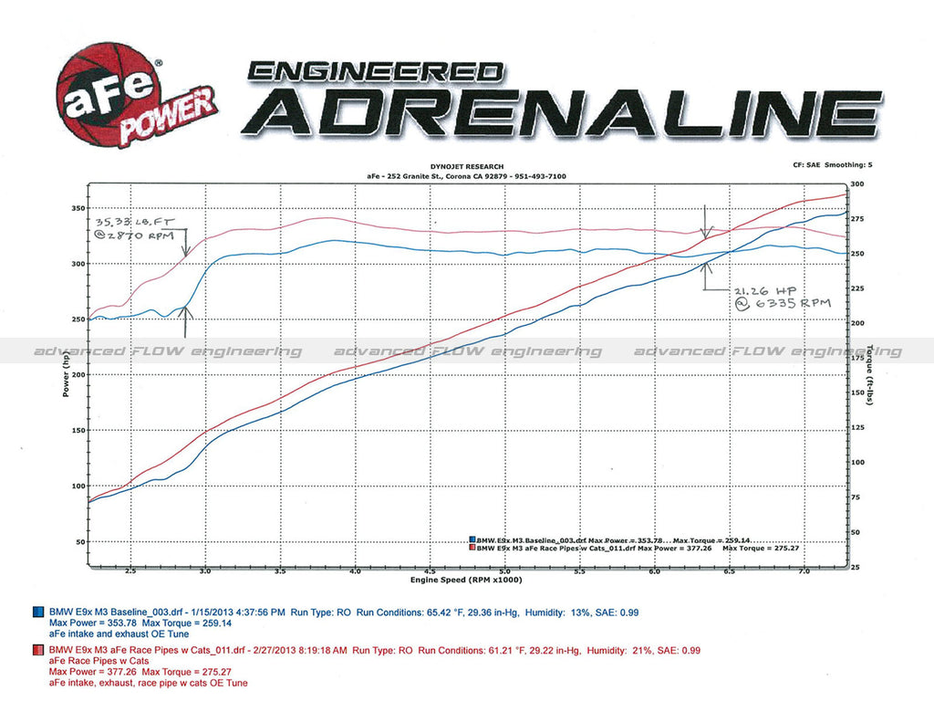 aFe POWER E90 E92 E93 MACH Force-Xp Stainless Steel Race Pipe (M3) ML Performance UK