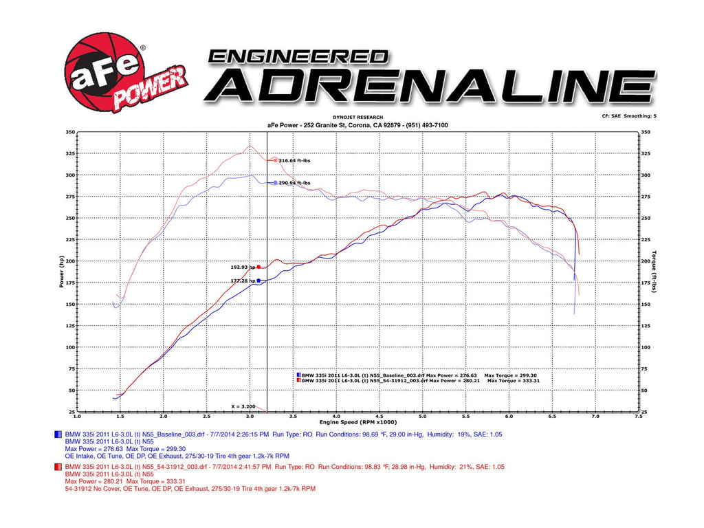 aFe POWER N55 Magnum FORCE Stage-2 Cold Air Intake (135i, 335i & X1) ML Performance UK