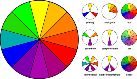 Outfit Coordination Made Easy With Color Chart/Wheel – Divabby
