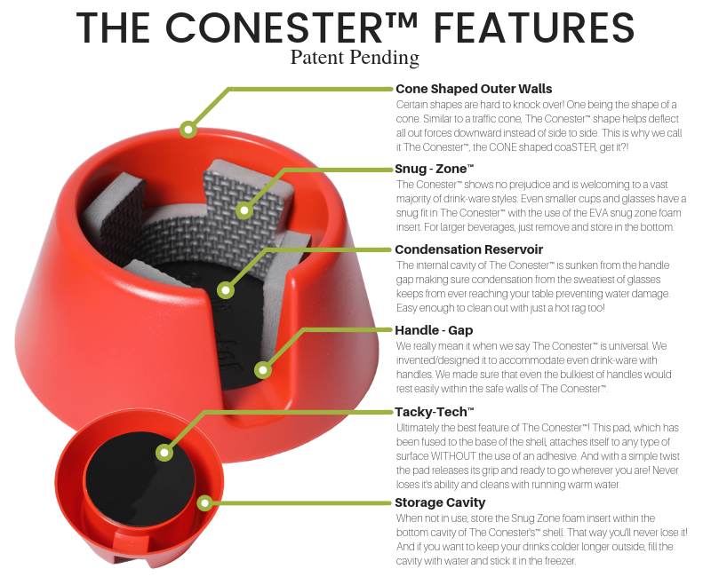 Diagram showing the features of the conester design;