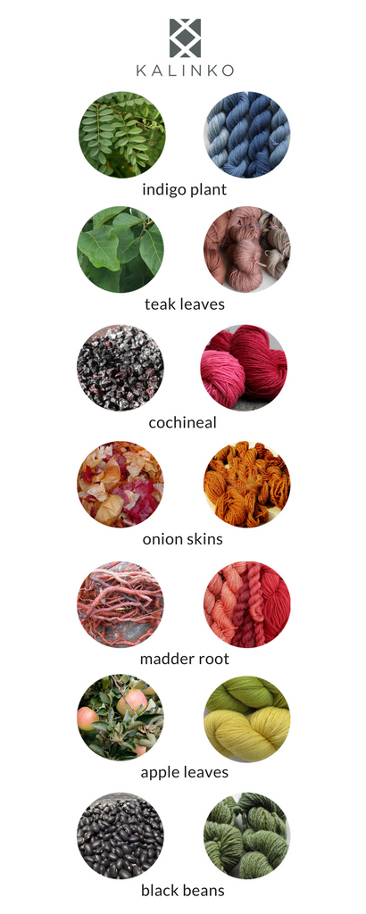 Natural Dye Infographic